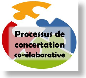 Bouton co-élaboration